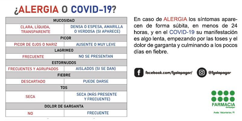 Diabetes durante el coronavirus 1